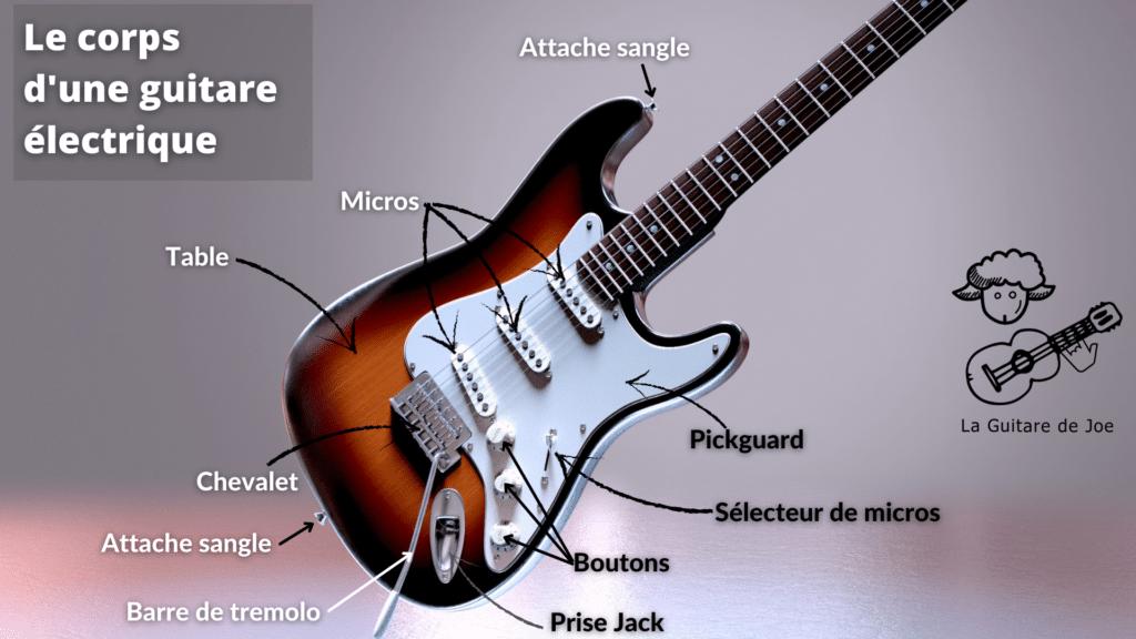 composition-guitare-electrique-corps