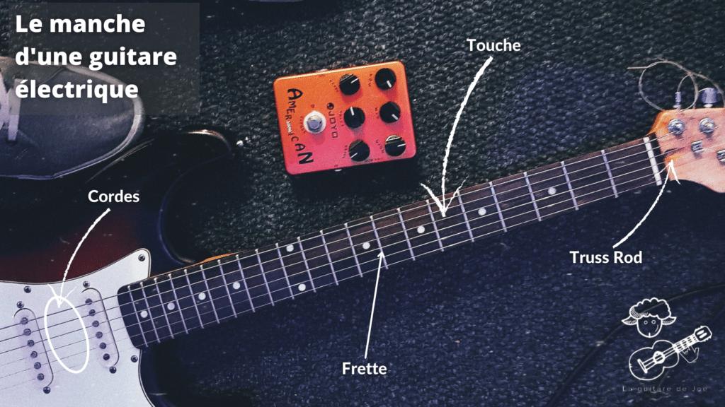 composition-guitare-electrique-manche