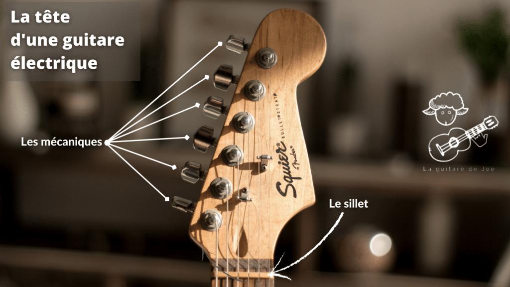 composition-guitare-electrique-tete
